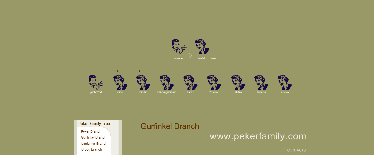 historical_website_design_family_tree2