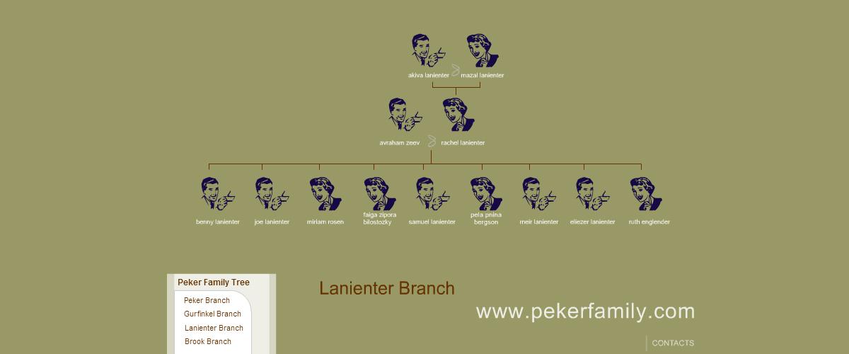 historical_website_design_family_tree3