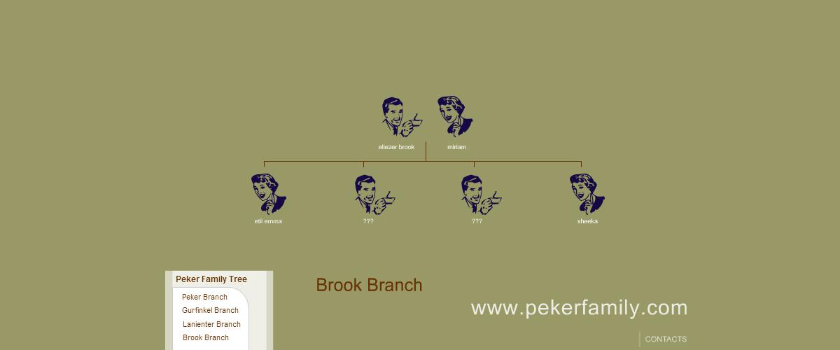 historical_website_design_family_tree4