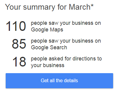 Google My Business Monthly Report